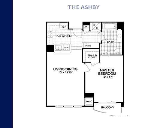 The Pier House Jersey City New Jersey Condo Sample